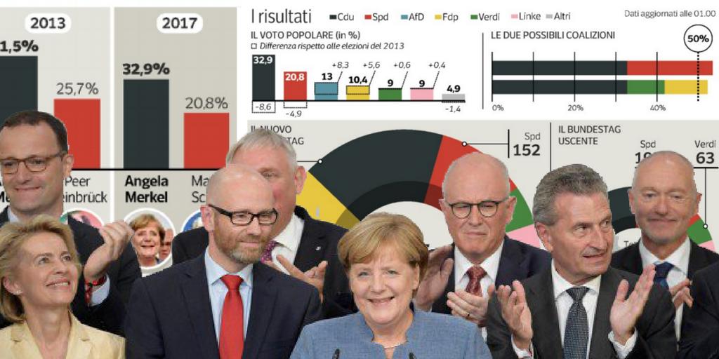 Voto Germania, 6 pensieri contromano