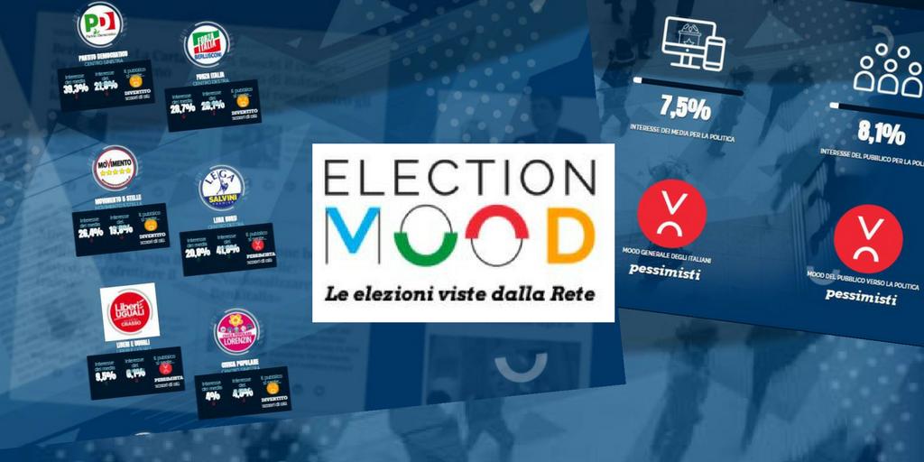 Elezioni politiche, arriva il portale che ci svela il sentiment degli italiani